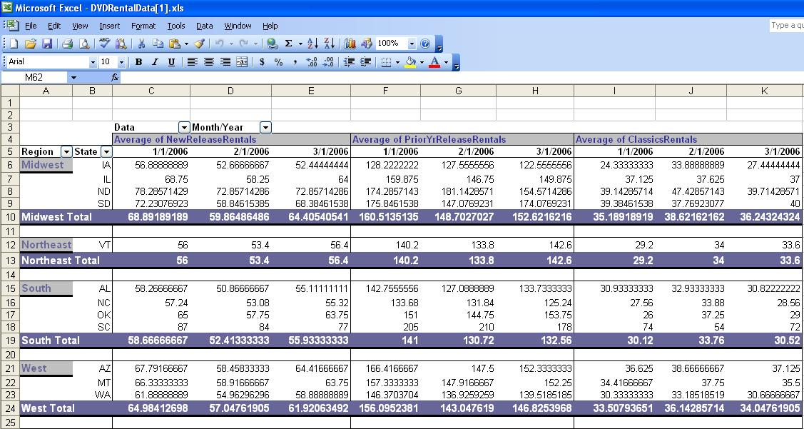 How to make a Pivot Table from the numerous Pivot Tables