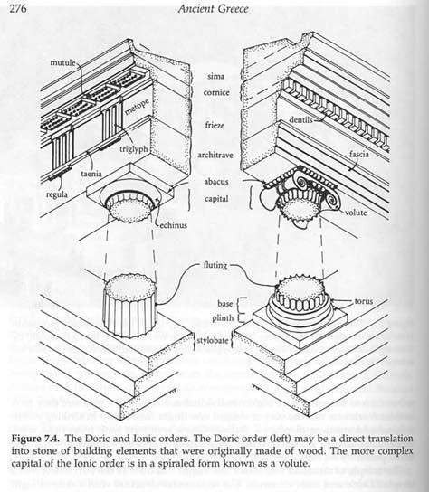 essays ancient greek architecture