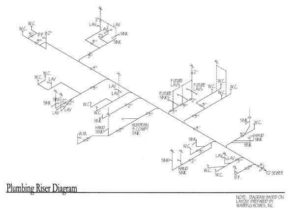 Plumbing_Riser_Diagram