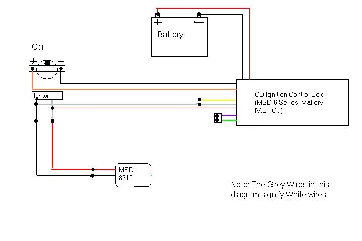 ignitiondiagram sci wiring diagram electrical wiring diagrams \u2022 wiring diagrams 4age distributor wiring diagram at bayanpartner.co